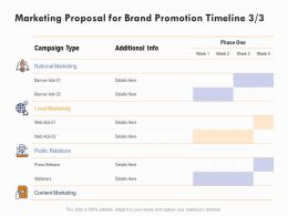 Marketing Proposal For Brand Promotion Timeline Public Relations Ppt Powerpoint Presentation Outline
