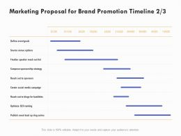 Marketing Proposal For Brand Promotion Timeline Ranking Ppt Powerpoint Presentation Ideas Gallery