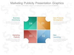 Marketing Publicity Presentation Graphics