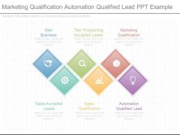 Marketing Qualification Automation Qualified Lead Ppt Example