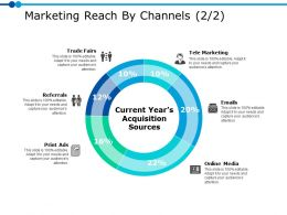 Marketing Reach By Channels 2 2 Ppt Powerpoint Presentation Gallery Introduction