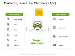 Marketing Reach By Channels Affiliates Events Ppt Powerpoint Presentation Layouts Aids