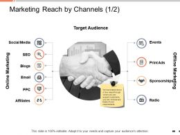 Marketing Reach By Channels Affiliates Powerpoint Presentation Professional Designs
