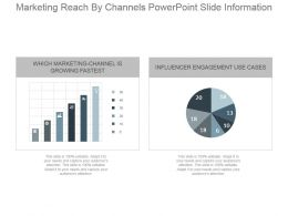Marketing Reach By Channels Powerpoint Slide Information