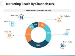 marketing_reach_by_channels_ppt_powerpoint_presentation_file_layout_ideas_Slide01