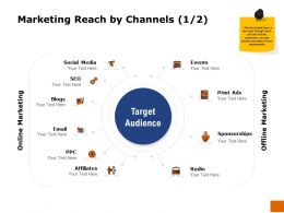 Marketing Reach By Channels Ppt Powerpoint Presentation Infographics Download