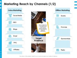 Marketing Reach By Channels Ppt Powerpoint Presentation Layouts Model