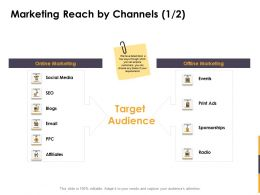 Marketing Reach By Channels Ppt Powerpoint Presentation Outline Infographics