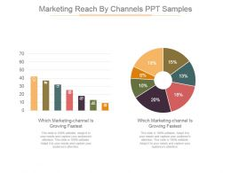 Marketing Reach By Channels Ppt Samples