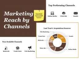 Marketing Reach By Channels Presentation Images