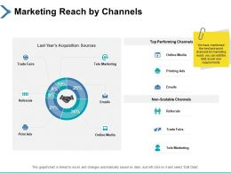 Marketing Reach By Channels Sources Ppt Powerpoint Presentation Influencers