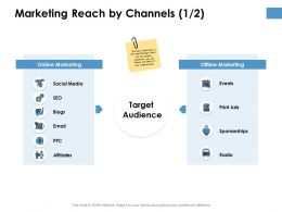 Marketing Reach By Channels Sponsorships Ppt Powerpoint Presentation Outline Pictures