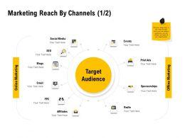 Marketing Reach By Channels Target Ppt Powerpoint Presentation Ideas Portfolio