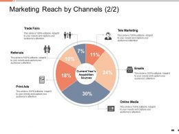 Marketing Reach By Channels Trade Fairs Ppt Powerpoint Presentation Inspiration