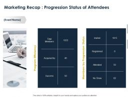 Marketing Recap Progression Status Of Attendees Ppt Powerpoint Presentation Slides Skills