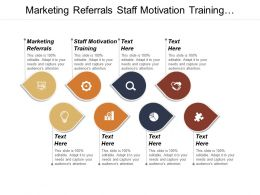 Marketing Referrals Staff Motivation Training Automating Business Processes Org Chart
