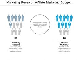 Marketing Research Affiliate Marketing Budget Planning Performance Evaluation Cpb
