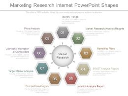 Marketing Research Internet Powerpoint Shapes
