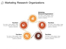 Marketing Research Organizations Ppt Powerpoint Presentation Styles Gallery Cpb