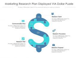Marketing Research Plan Displayed Via Dollar Puzzle