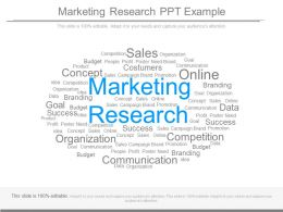 Marketing Research Ppt Example