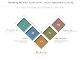 Marketing Research Process Flow Diagram Presentation Layouts