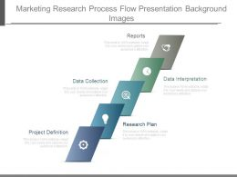 Marketing Research Process Flow Presentation Background Images