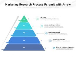 Marketing Research Process Pyramid With Arrow