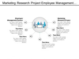 Marketing Research Project Employee Management System Financial Forecasting Cpb