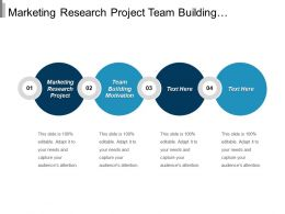 Marketing Research Project Team Building Motivation Event Management Cpb