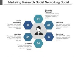 Marketing Research Social Networking Social Media Supply Chain Management Cpb
