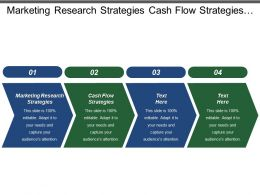 Marketing Research Strategies Cash Flow Strategies Styles Management