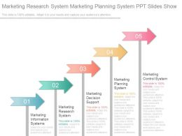 Marketing Research System Marketing Planning System Ppt Slides Show
