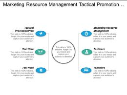 Marketing Resource Management Tactical Promotion Plan Structured Channel Sales Cpb