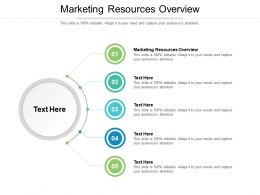 Marketing Resources Overview Ppt Powerpoint Presentation Outline Slides Cpb