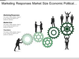 Marketing Responses Market Size Economic Political Stability Referral Marketing