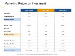 Marketing Return On Investment Campaign Ppt Powerpoint Presentation Infographics Layout