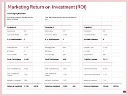 Marketing Return On Investment Impressions Average Ppt Powerpoint Presentation Professional Files