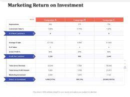 Marketing Return On Investment M1623 Ppt Powerpoint Presentation Layouts Skills
