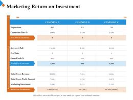 Marketing Return On Investment M2451 Ppt Powerpoint Presentation Outline Layout