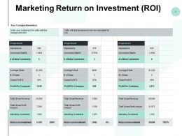 Marketing Return On Investment Roi Ppt Powerpoint Presentation Styles Grid