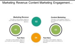 Marketing Revenue Content Marketing Engagement Data Revenue Cycle Training Cpb