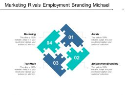 Marketing Rivals Employment Branding Michael Porter Competitive Strategy Cpb