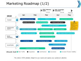 Marketing Roadmap Content Ppt Powerpoint Presentation Portfolio Gridlines