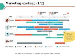 Marketing Roadmap Content Ppt Powerpoint Presentation Professional Information