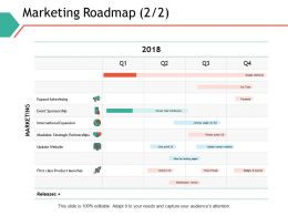 Marketing Roadmap Expand Advertising Ppt Powerpoint Presentation Professional Shapes