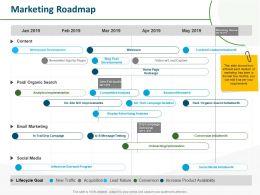 Marketing Roadmap Influencer Outreach Program Ppt Powerpoint Presentation Structure