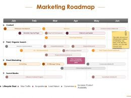 Marketing Roadmap Lifecycle Goal Ppt Infographic Template Ideas
