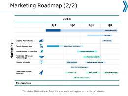 Marketing Roadmap Marketing Ppt Powerpoint Presentation Portfolio Icons