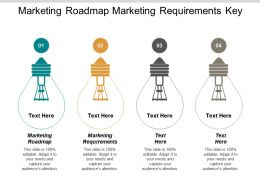 Marketing Roadmap Marketing Requirements Key Business Processes Positioning Branding Cpb